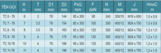 Thông số kỹ thuật cột đèn cao áp tròn côn rời cần TC10-78